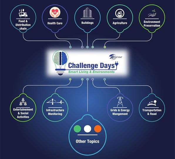 Challenge-Days